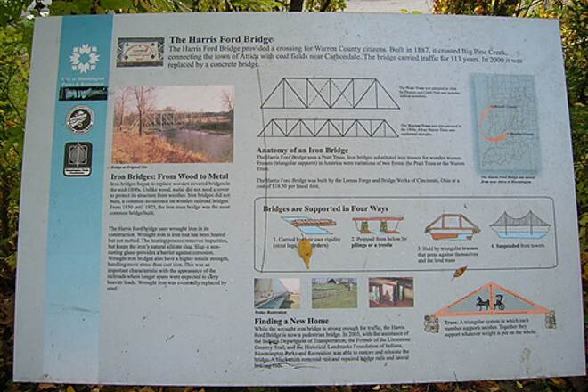 Bloomington Rail Trail Southern section -- Truss bridge explanation marker Southern section -- Truss bridge explanation marker