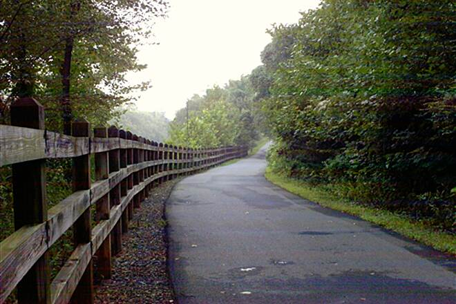 Catawba River Greenway