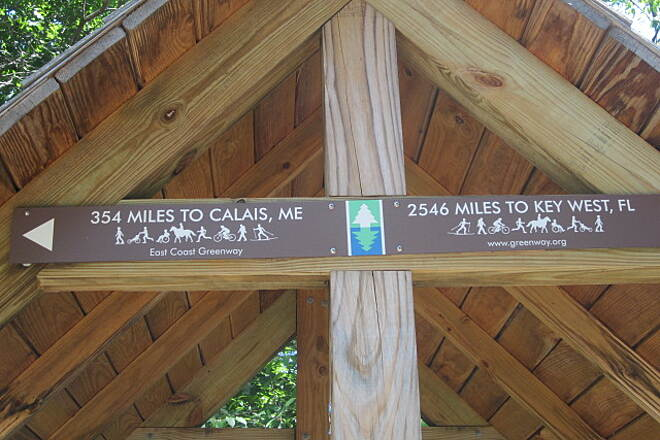 Eastern Trail Mileage Sign on Kiosk