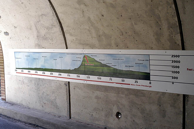 Great Allegheny Passage Allegheny Highlands Trail of Pennsylvania This is the elevation map inside the tunnel at the Eastern Continental Divide, the red arrow is the elevation of the divide