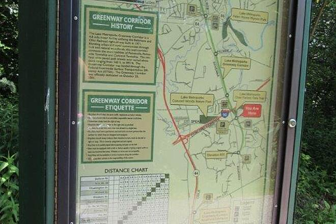 Lake Metroparks Greenway Corridor Trail Map-Sign Trail map and sign-July 2015