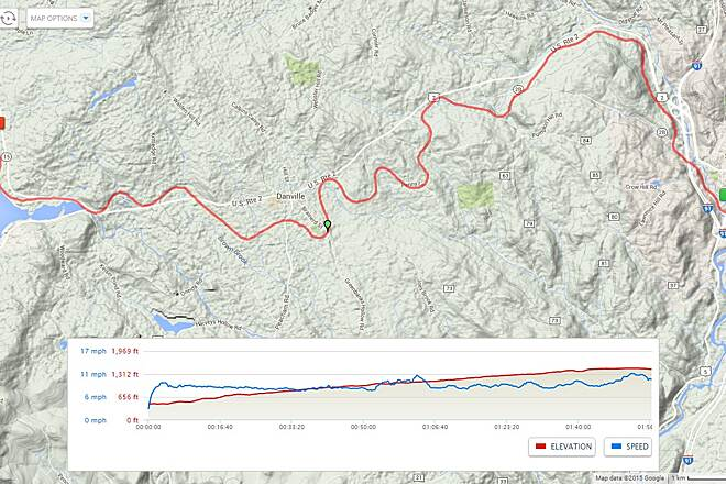 Lamoille Valley Rail Trail Map of LVRT  Map of Lamoille Valley Railtrail from St Johnsbury to West Danville (about 16 miles).  Elevation gain is about 1,000 feet.  Start at St J, get an ice cream or a bite to eat in West Danville, then cruise back to St Johnsbury!