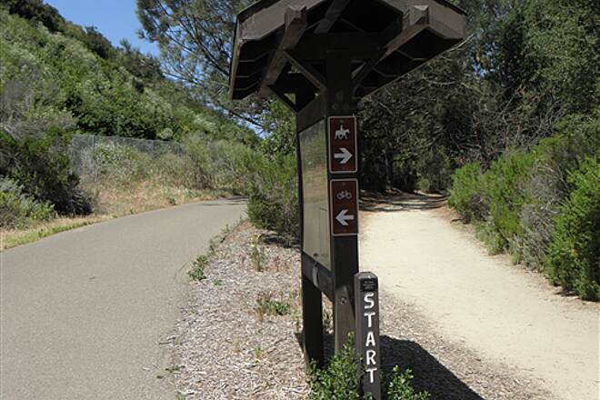 State Route 56 Bike Path  Separate bike and horse trails near Clews Horse Ranch